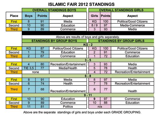 060112-islamic-fair-DUS2